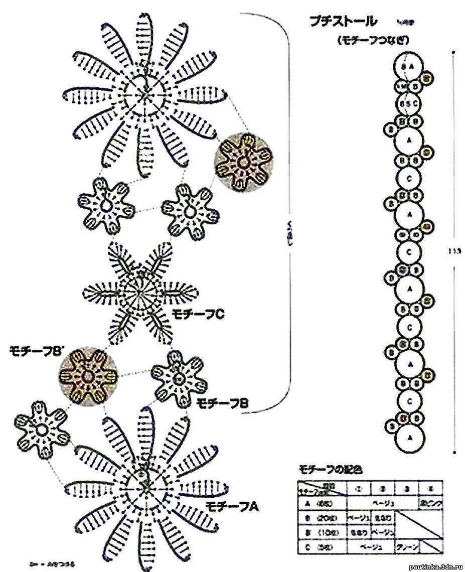 Инструкция Вязания Шапок Спицами