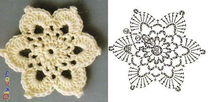 Плотность вязания, 1 круговой мотив: диаметром 7,5. Наберите цепочку из 5-7 возд.  Интересная форма вязаного мотива.