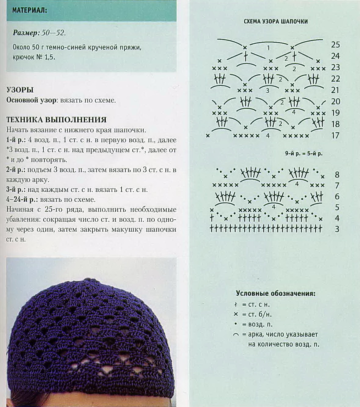 Схема вязания ажурной шапочки спицами 6