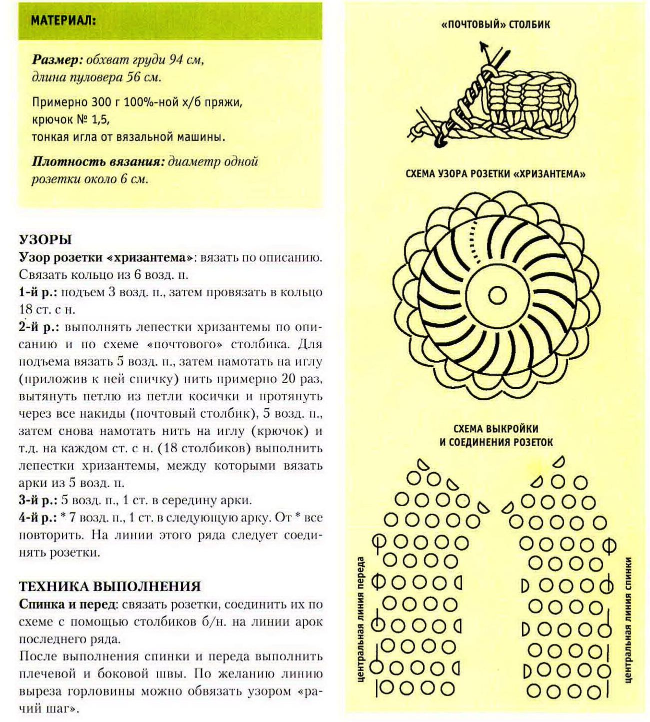 Схема вязанной хризантемы