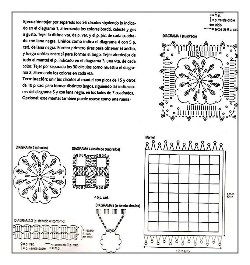 крючком, схема вязания шапочки для