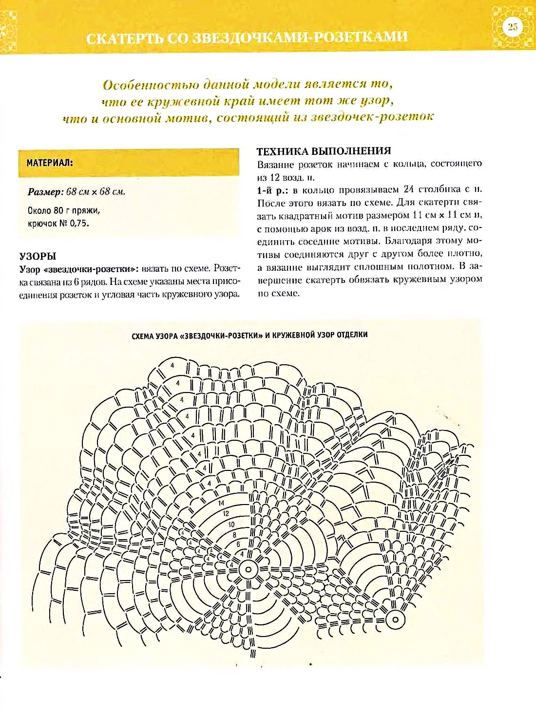 Описание: Схема вязания крючком скатерти - Схемы.