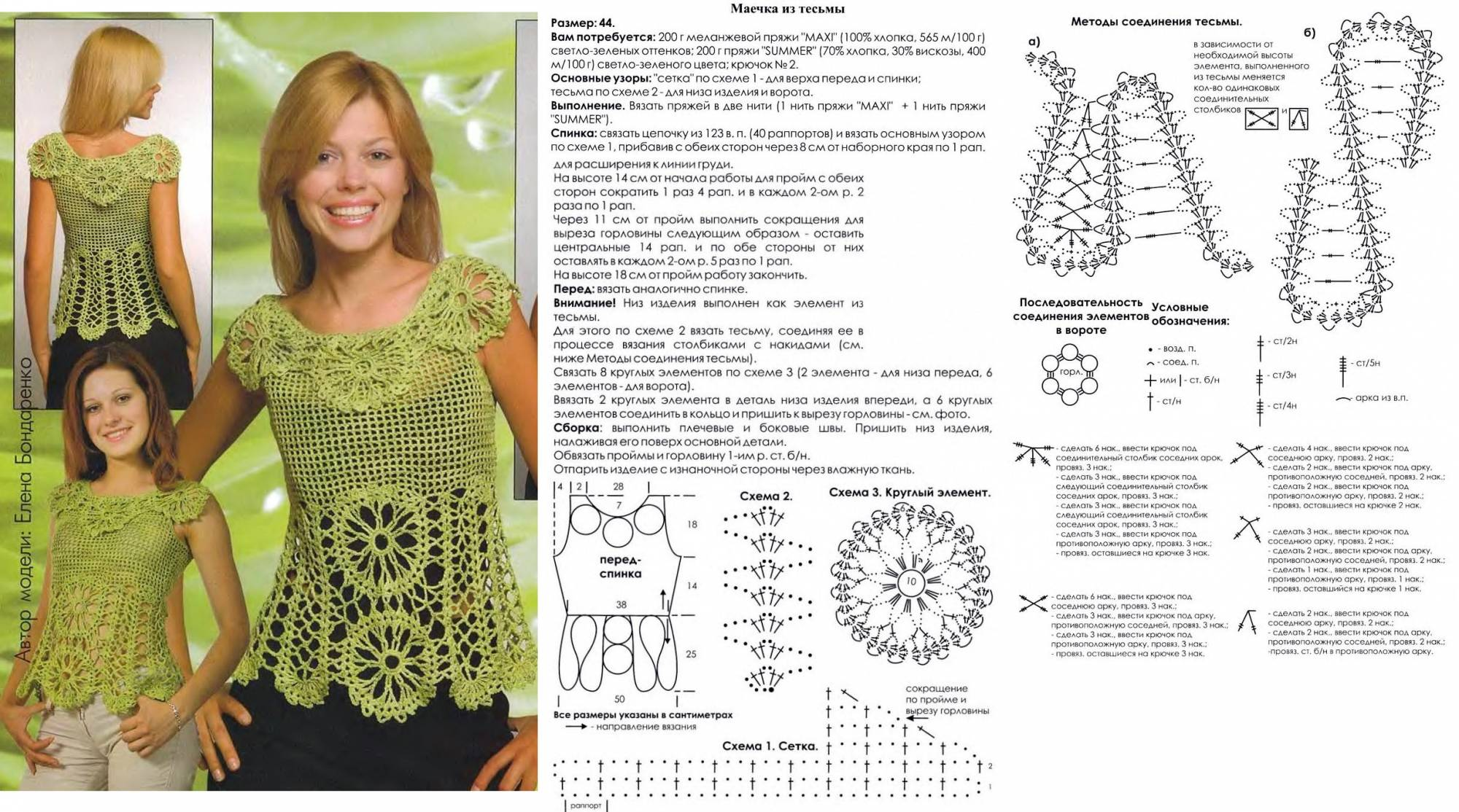 Вязание крючком схемы и описание для начинающих.летние кофты