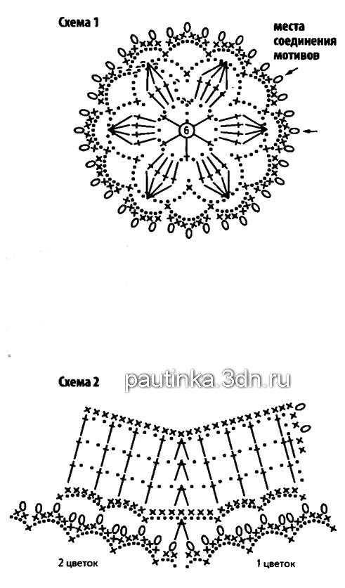 Теплица своими руками из полиэтилена чертеж