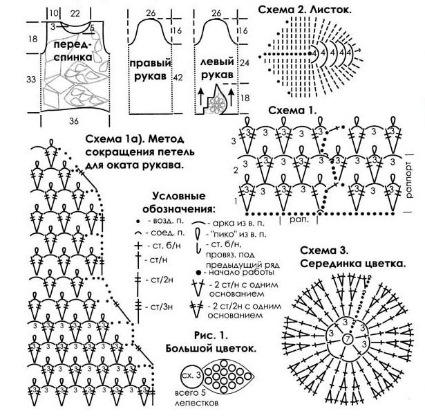 Вязание крючком оката рукава схема