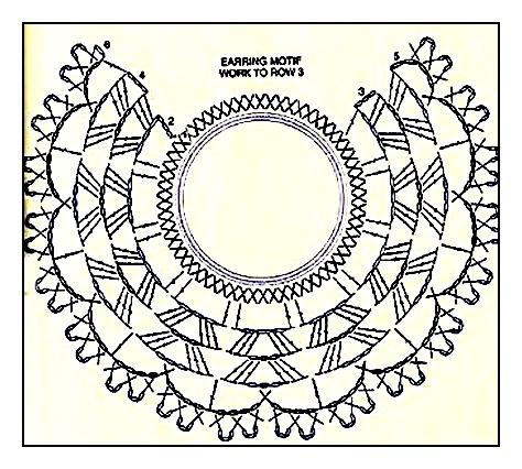 Схемы Вязания Крючком Серьги
