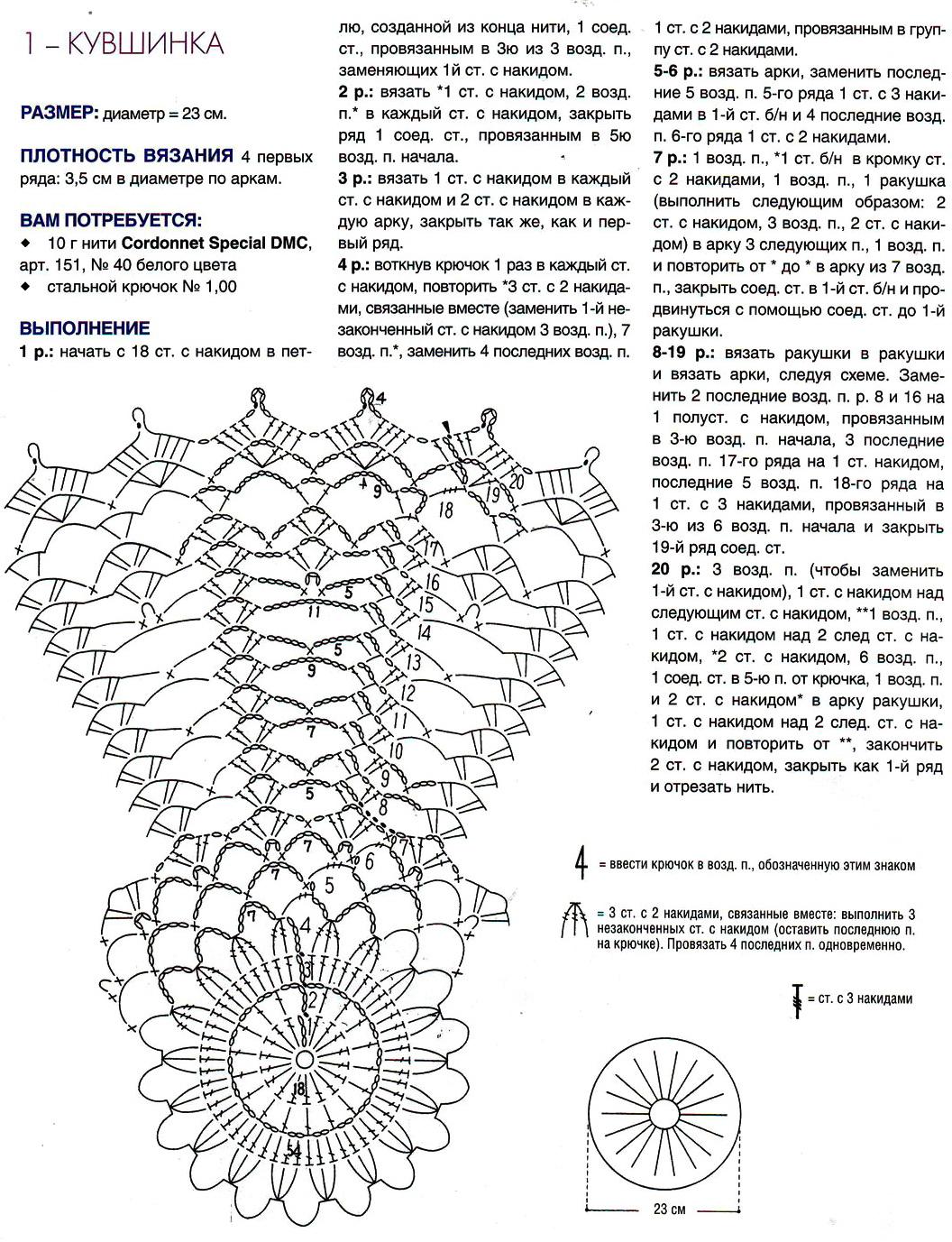 Схемы для вязания салфеток для новичков 54