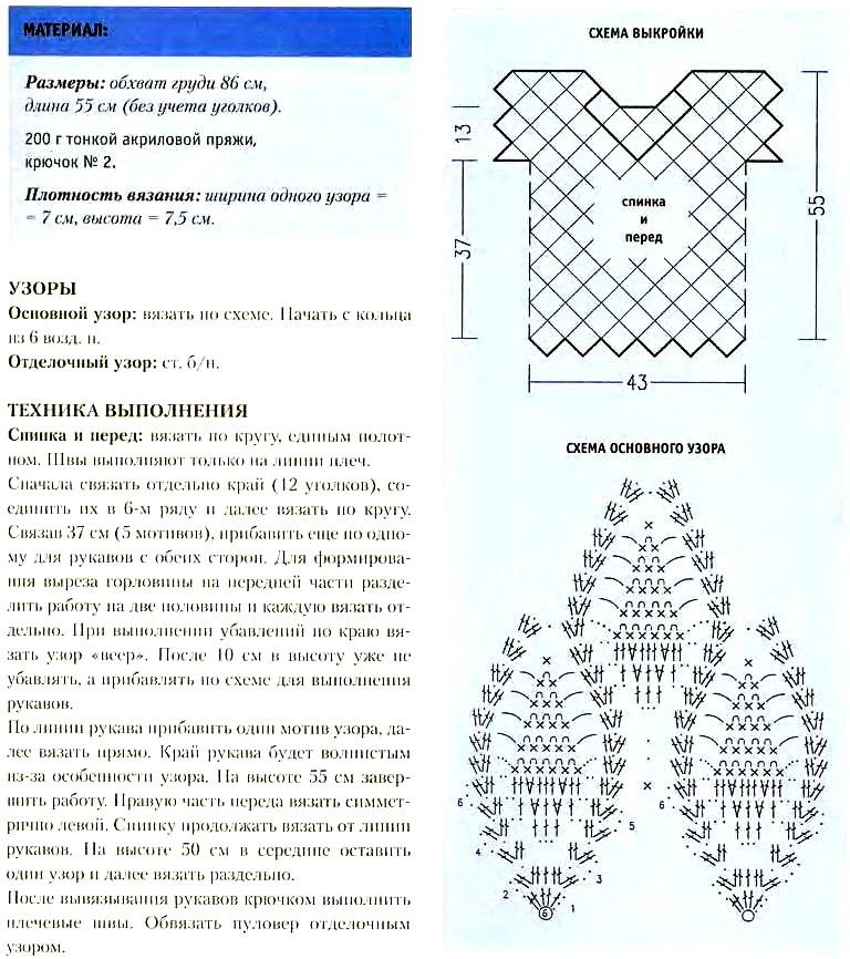 Схема монтажа петель для шкафов