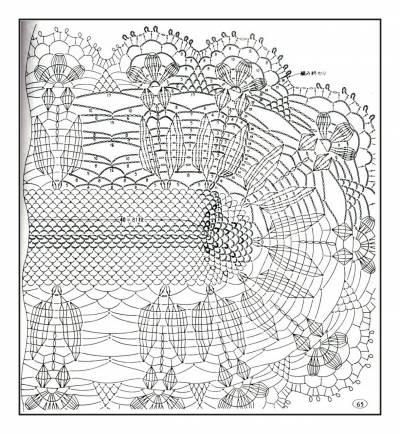 вязания для машины /b, Вязание