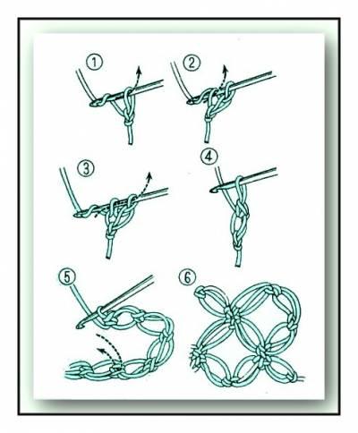 Схемы вязания узоров - Схемы