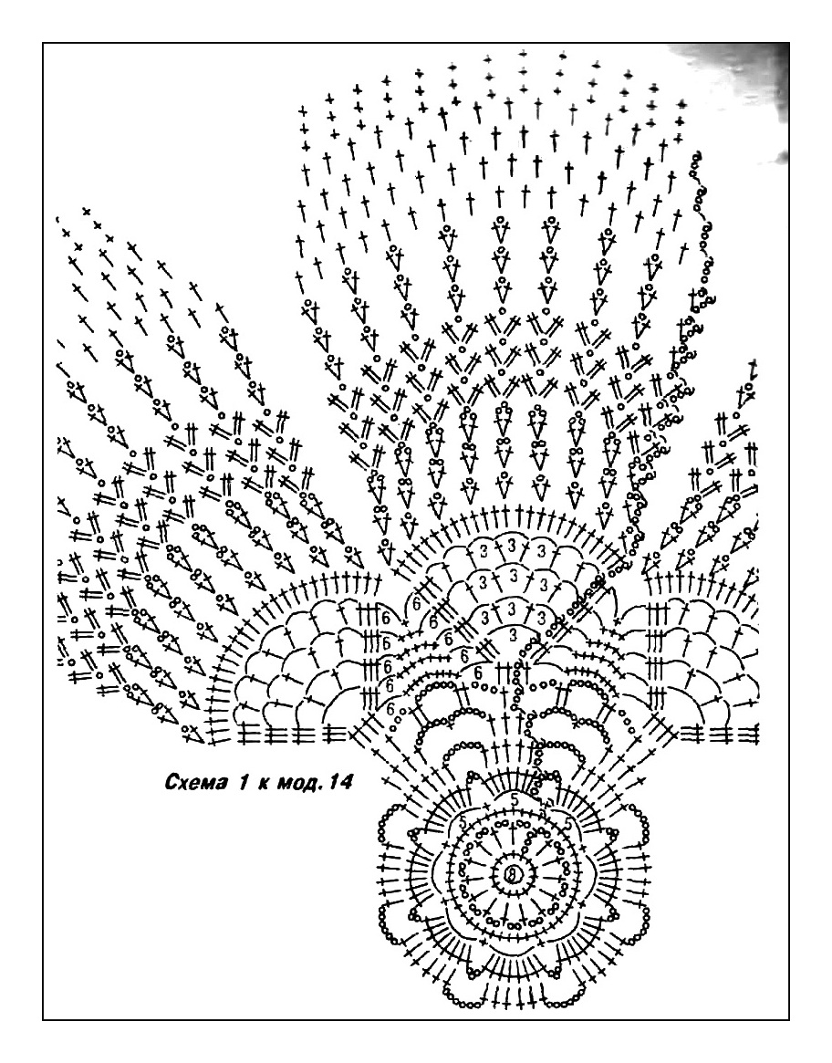 Вязания крючком схемы летних беретов для начинающих.