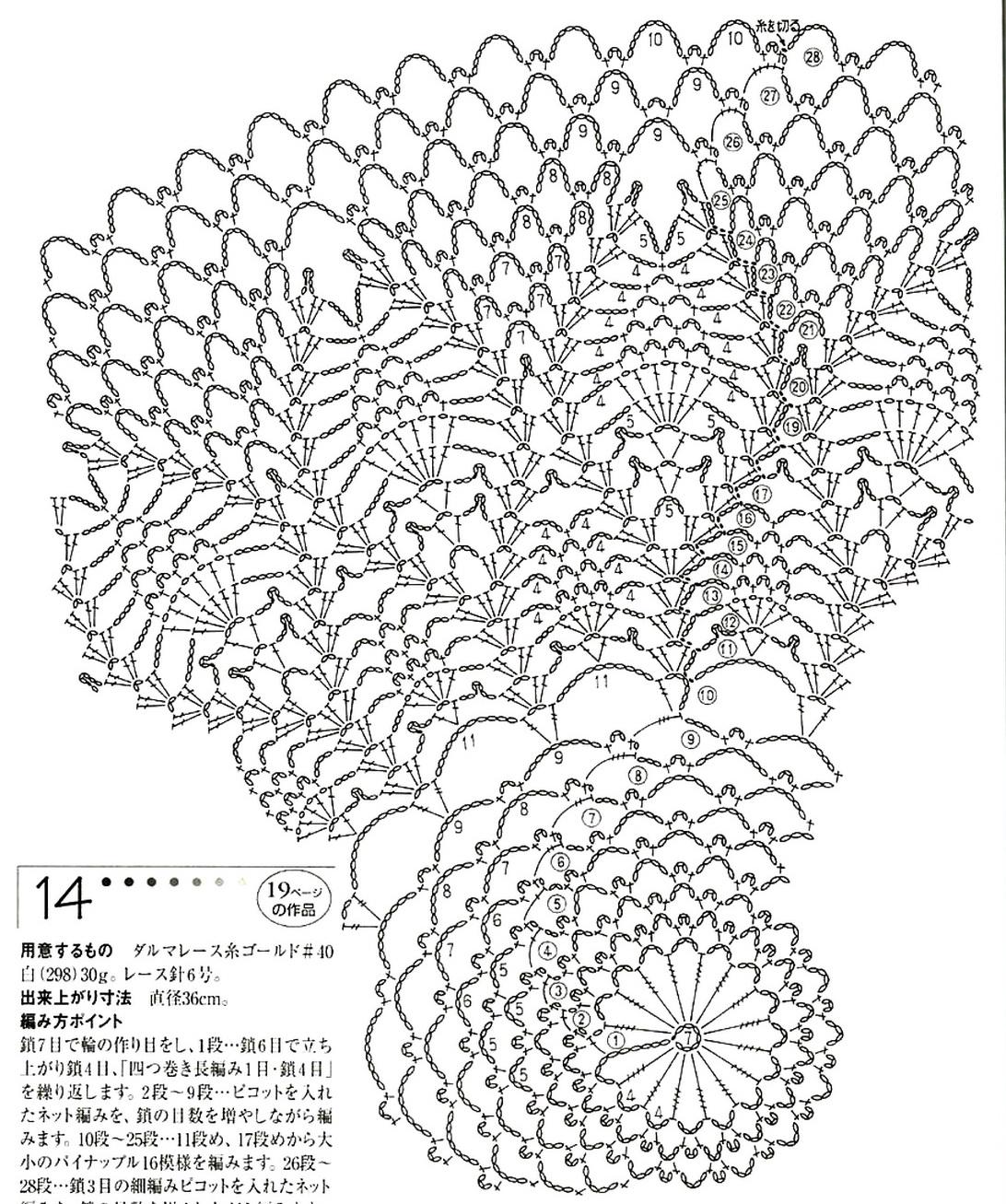 Схемы вязания с описанием круглых салфеток крючком