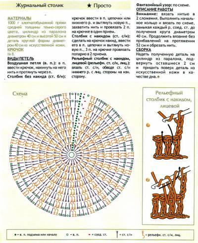 Журнальный столик. Схема вязания крючком. 78194