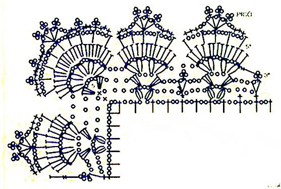 Схема обвязки края.