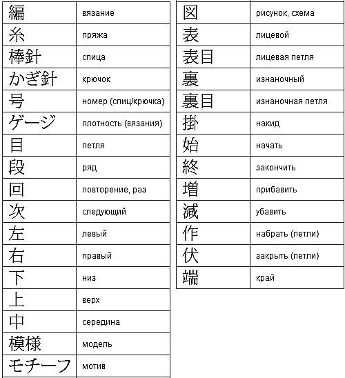 Обозначения в схемах вязания японских журналов.