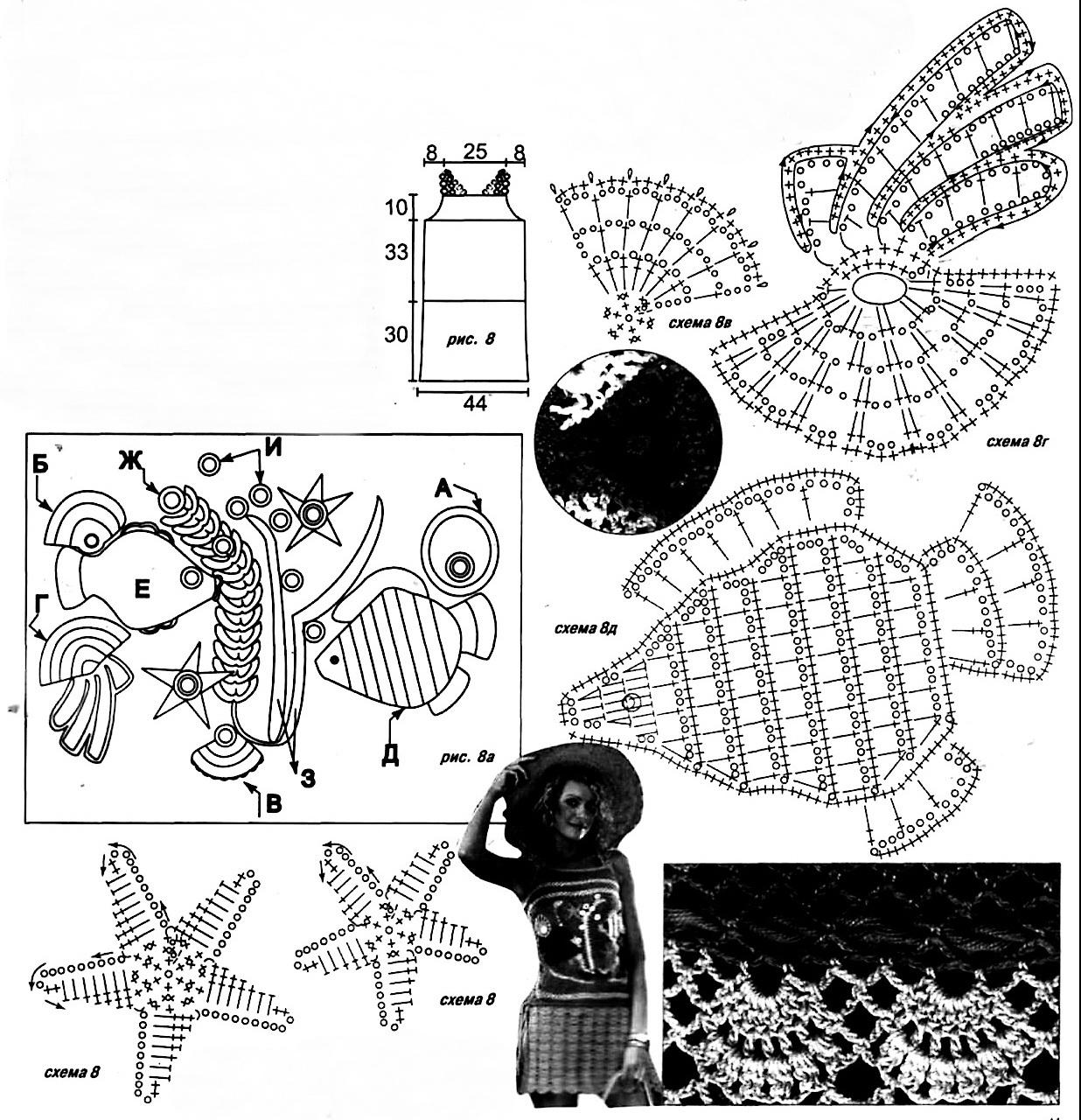 Вязание лифа к сарафан крючком схема