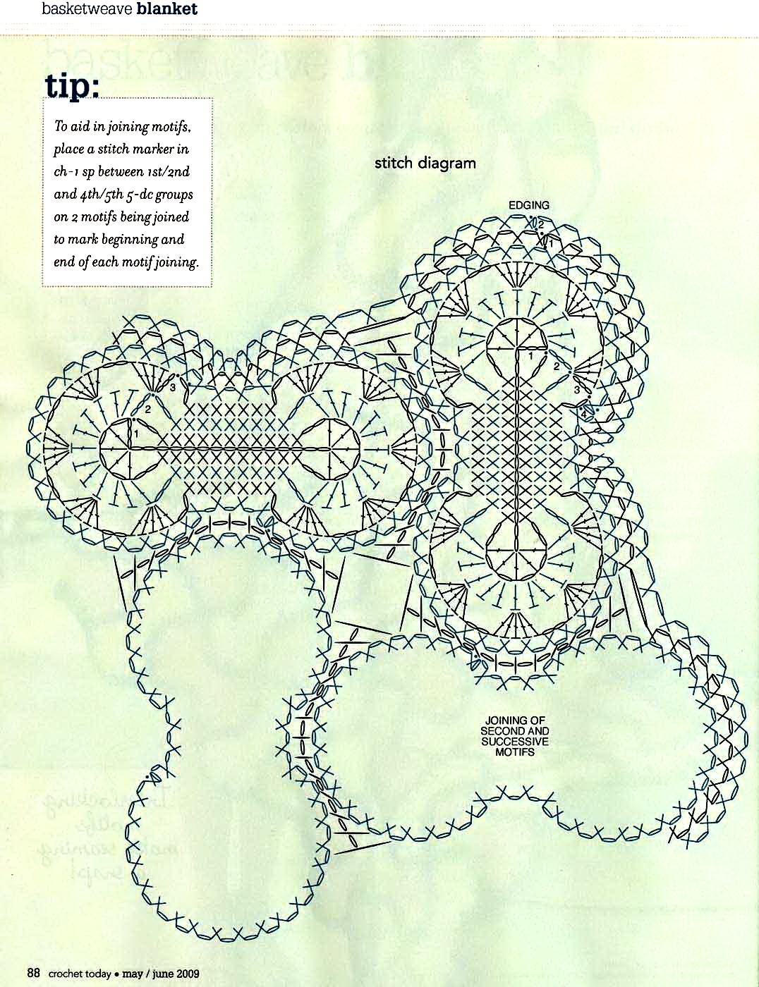 Бесплатные схемы вязания крючком