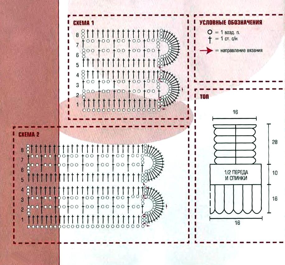ВАМ ПОТРЕБУЕТСЯ 250 г розовой ( 28) пряжи Alpine ANABEL (100% хлопка, 120 м/ 50 г) крючок GAMMA 3 Плотность вязания...