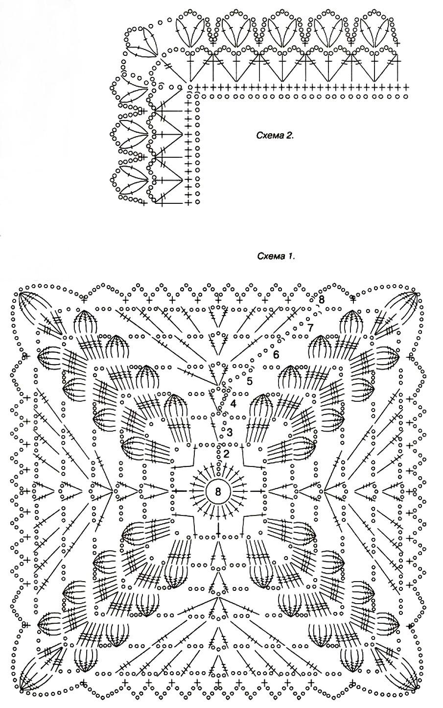 Схема вязания накидки на стулья