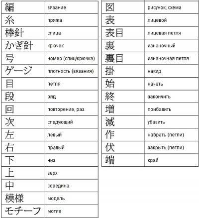 Схема вязания крючком из японского журнала Часть 2.