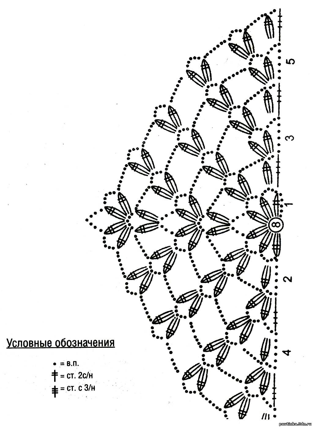 foxconn h-ig41-uatx принципиальная схема