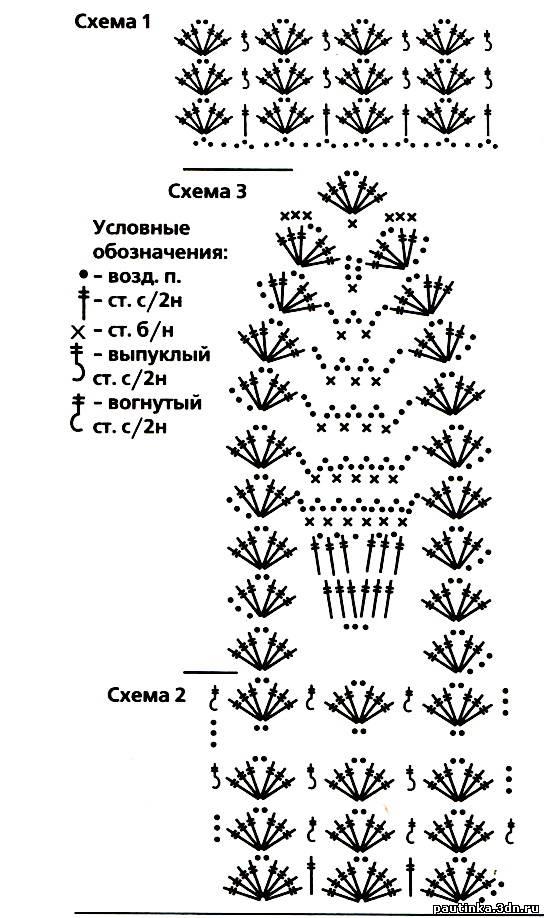 Схемы вязания крючком зверошапок
