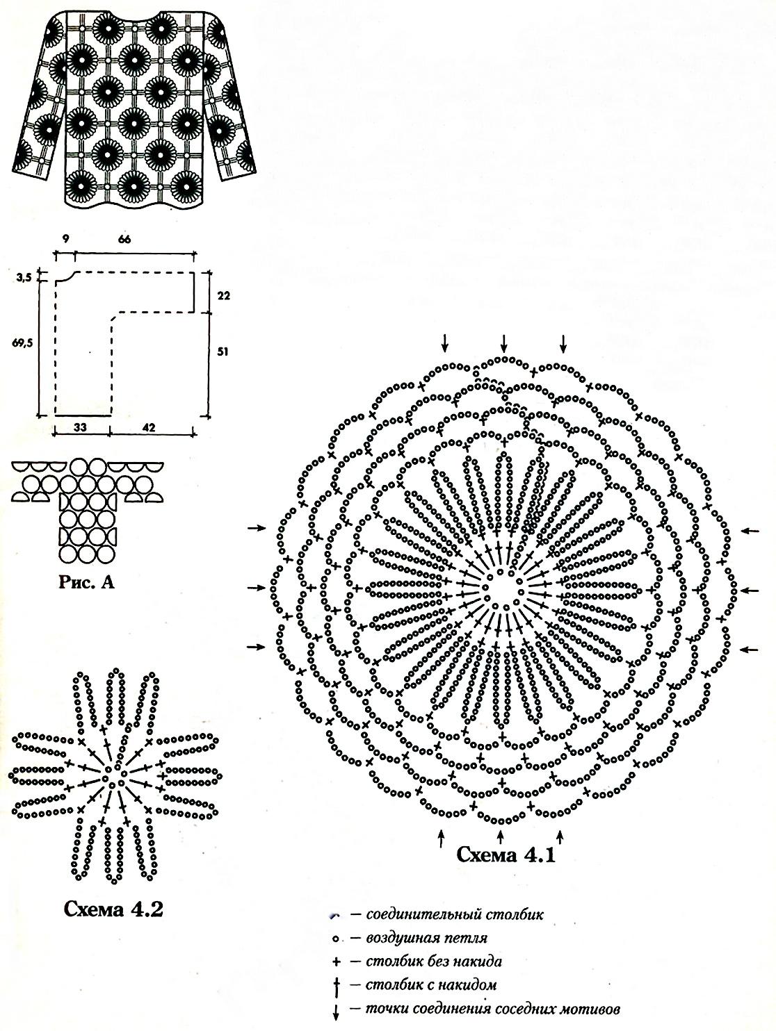 Вязание крючком мотив паутинка