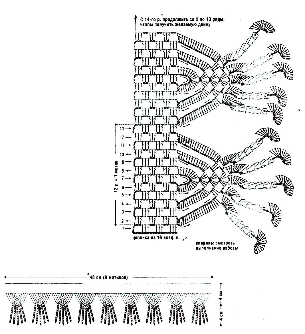 кайма филейным узором схемы
