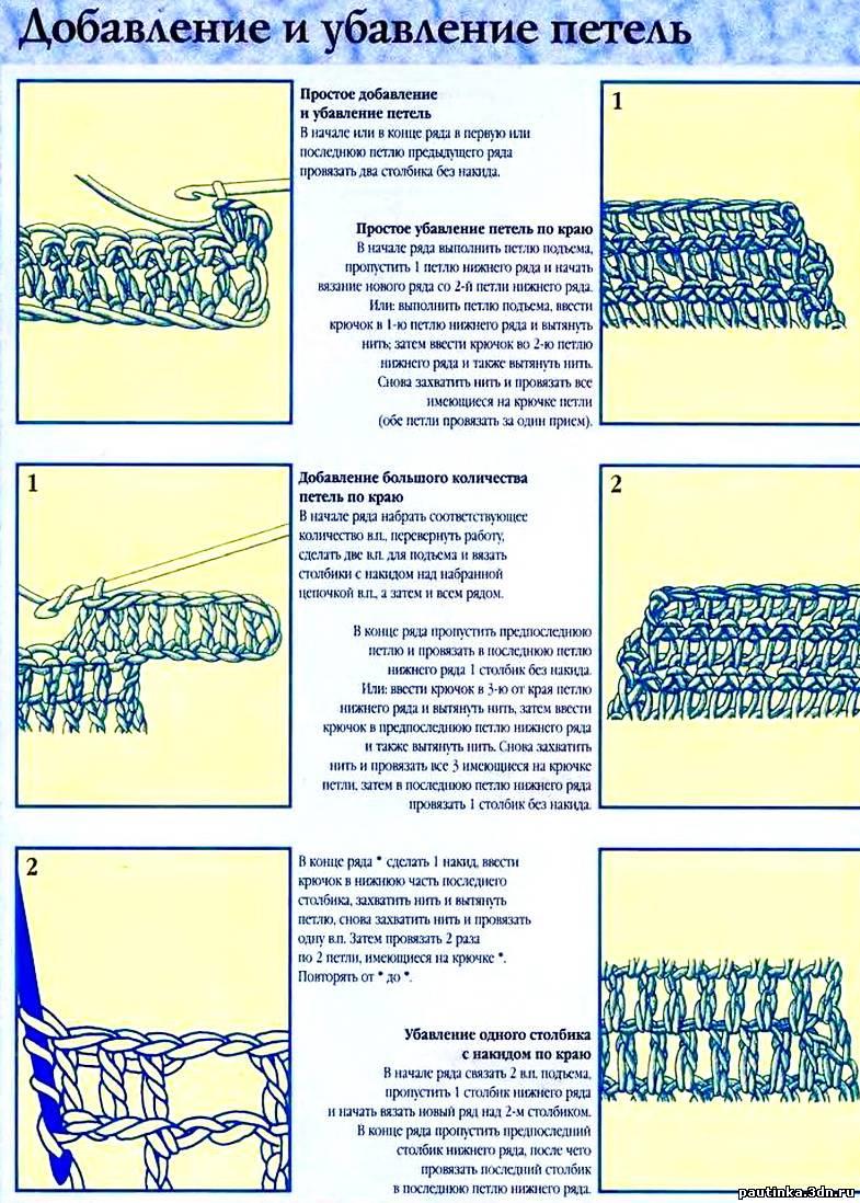 Как правильно прибавлять петли крючком при вязании круга