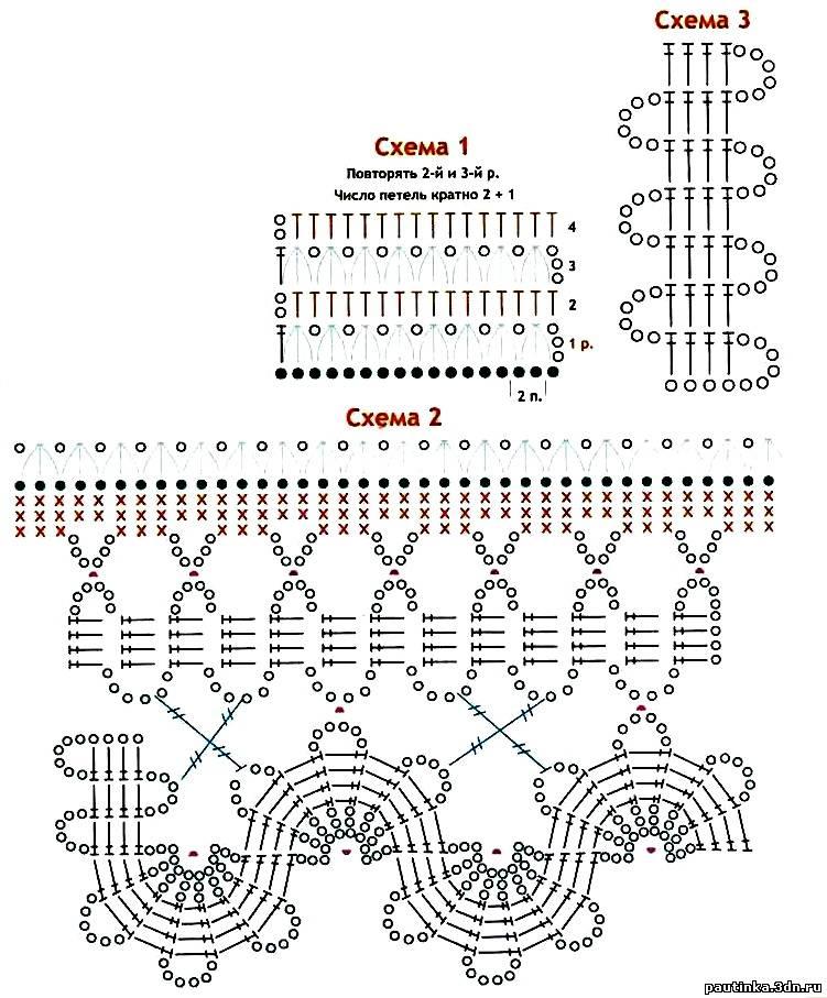 Схема движения трамваем в одессе