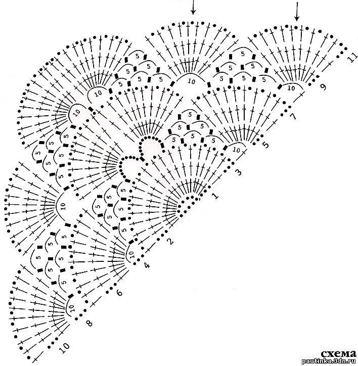 Схемы вязания крючком шали