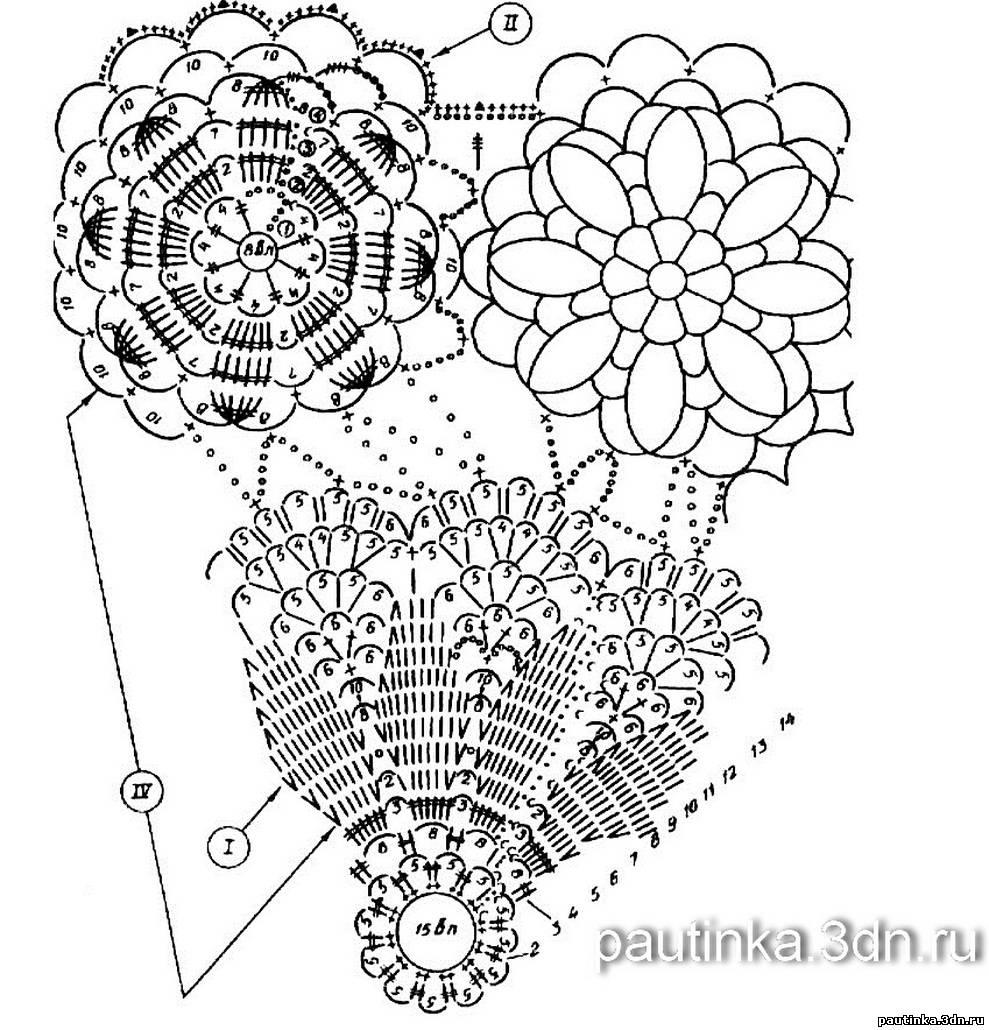 Схема для вязания тонким крючком из хлопковой пряжи манжет и ... Из отельных квадратов связанно основное полотно у...