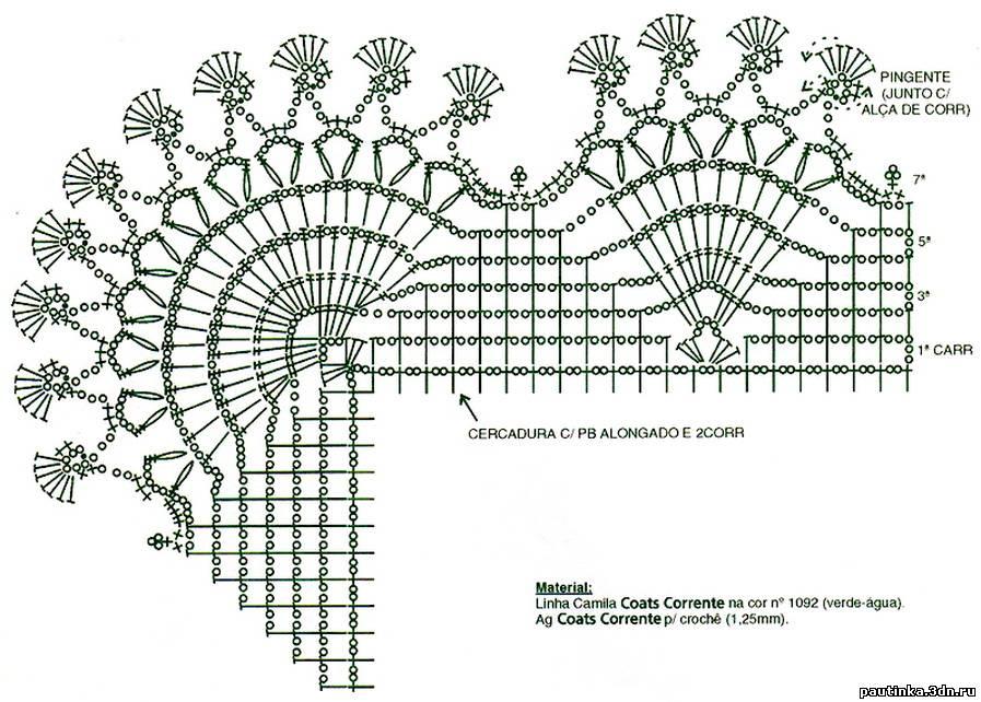 Схема вязания каймы крючком.