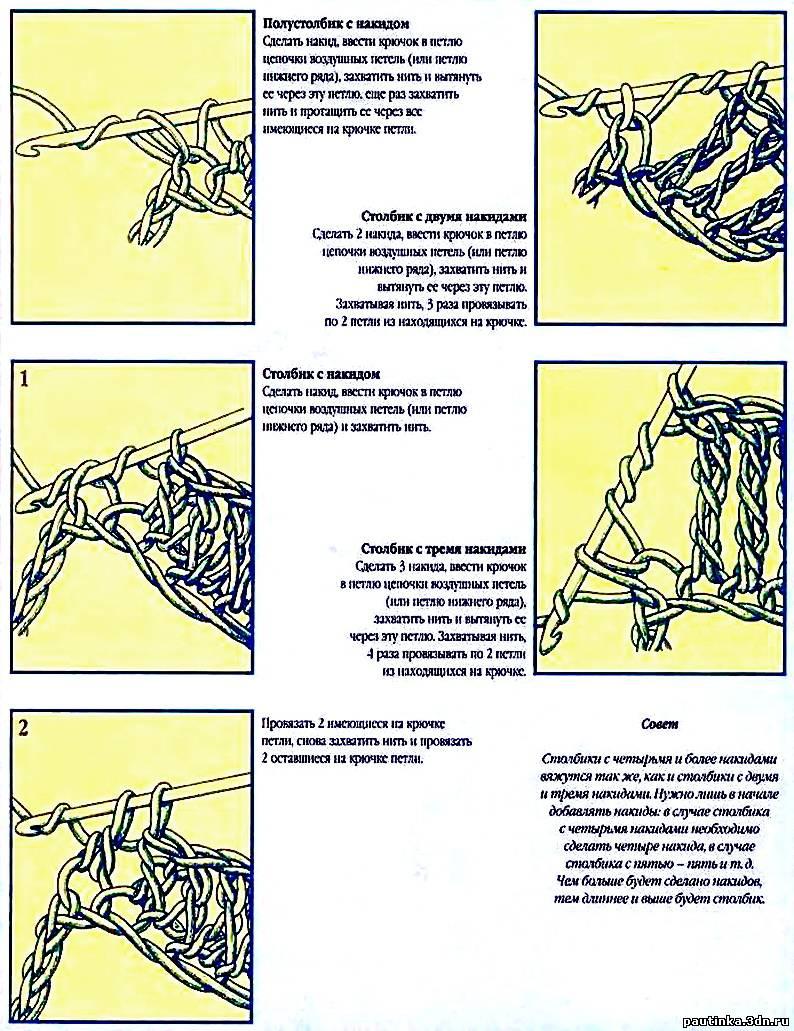 Простые схемы для вязания крючком