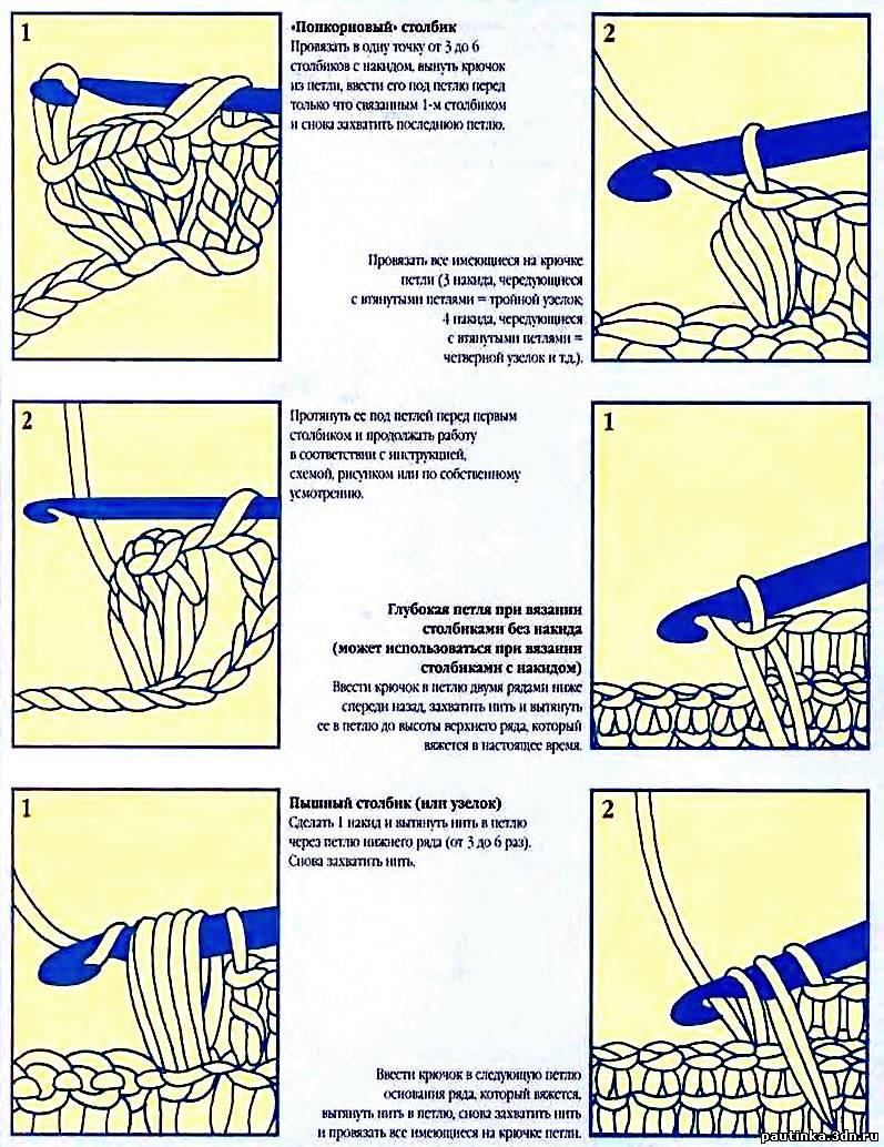 Схема рисунок при вязании крючком 897