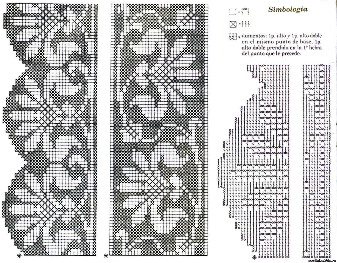 Вязание крючком каймы для рушника - Схемы вязания каймы - Схемы
