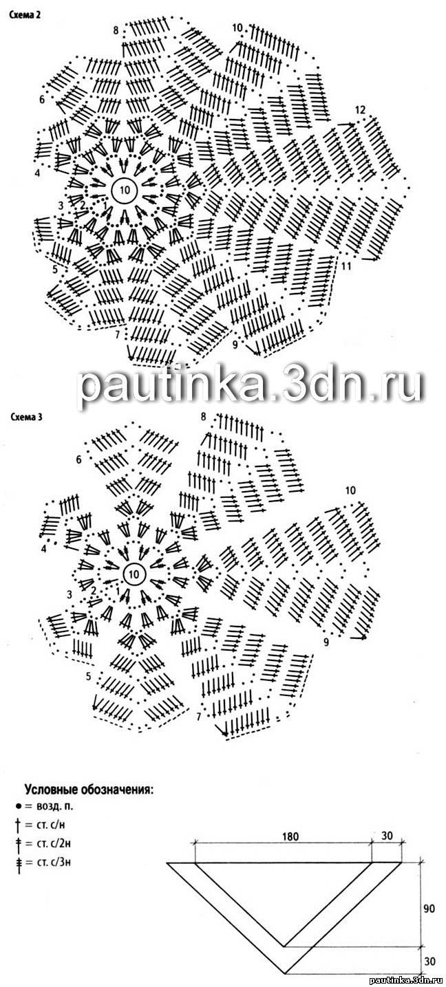 Услуги лучших частных архитекторов в Караганде 873