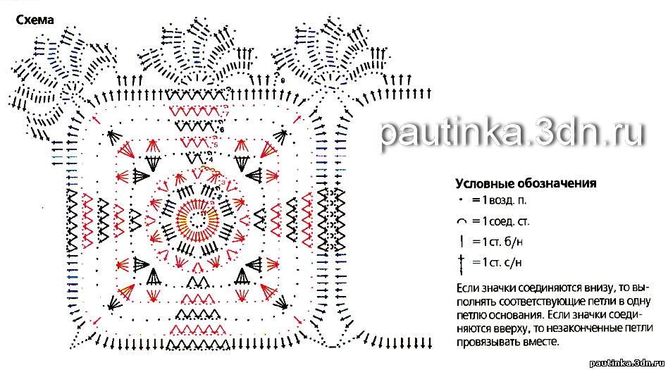 Схема вязания салфетки.