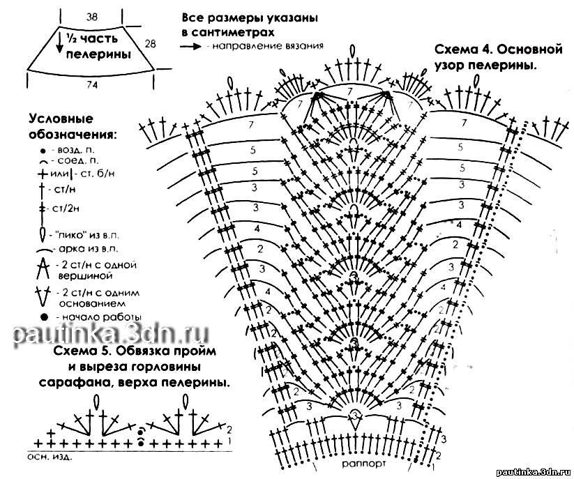 Описание схемы вязания накидки крючком