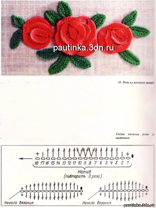 Желтая роза крючком схема