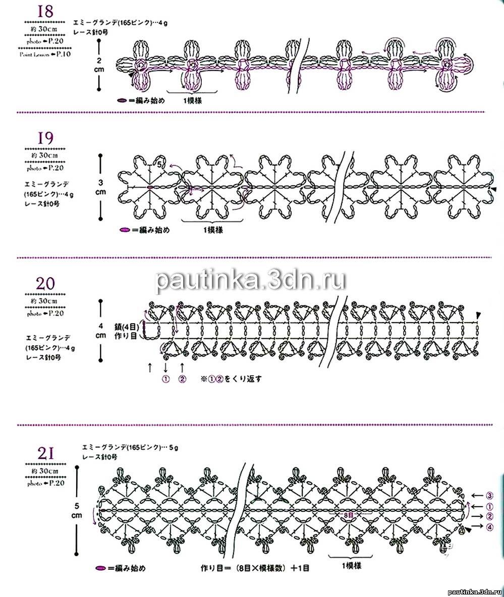Схема лечения уреаплазм у мужчин